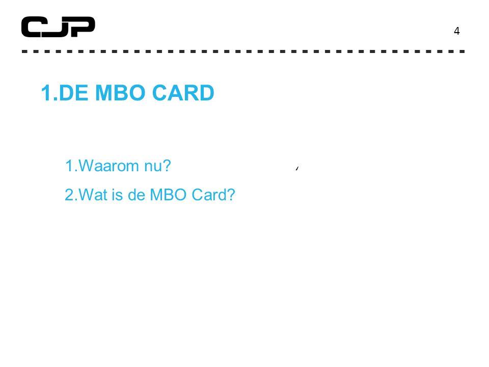 4 ' 1. Waarom nu? 2. Wat is de MBO Card?