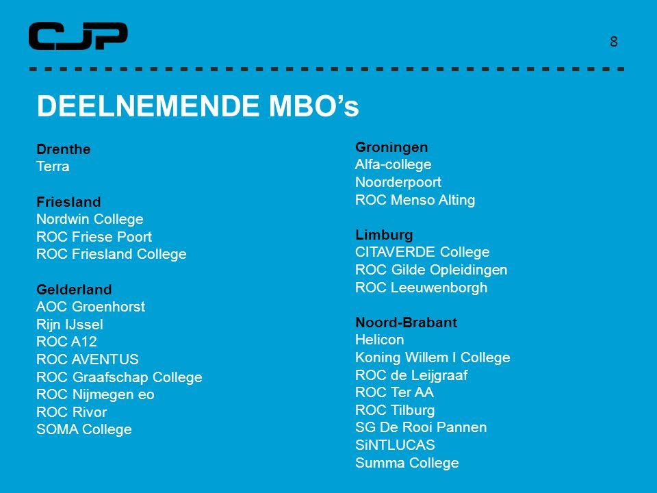 8 DEELNEMENDE MBO's Groningen Alfa-college Noorderpoort ROC Menso Alting Limburg CITAVERDE College ROC Gilde Opleidingen ROC Leeuwenborgh Noord-Braban