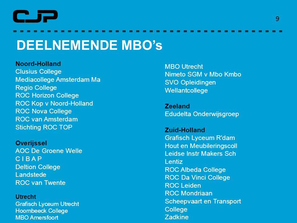 9 DEELNEMENDE MBO's MBO Utrecht Nimeto SGM v Mbo Kmbo SVO Opleidingen Wellantcollege Zeeland Edudelta Onderwijsgroep Zuid-Holland Grafisch Lyceum R'da