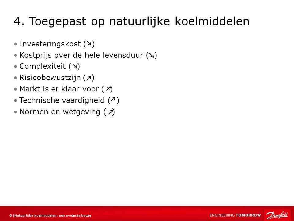 Natuurlijke koelmiddelen: een evidente keuze 6 |6 | Investeringskost ( ) Kostprijs over de hele levensduur ( ) Complexiteit ( ) Risicobewustzijn ( ) M