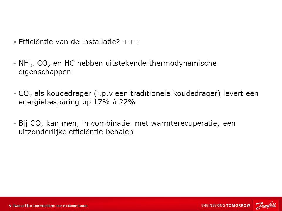 Natuurlijke koelmiddelen: een evidente keuze 9 |9 | Efficiëntie van de installatie? +++ -NH 3, CO 2 en HC hebben uitstekende thermodynamische eigensch