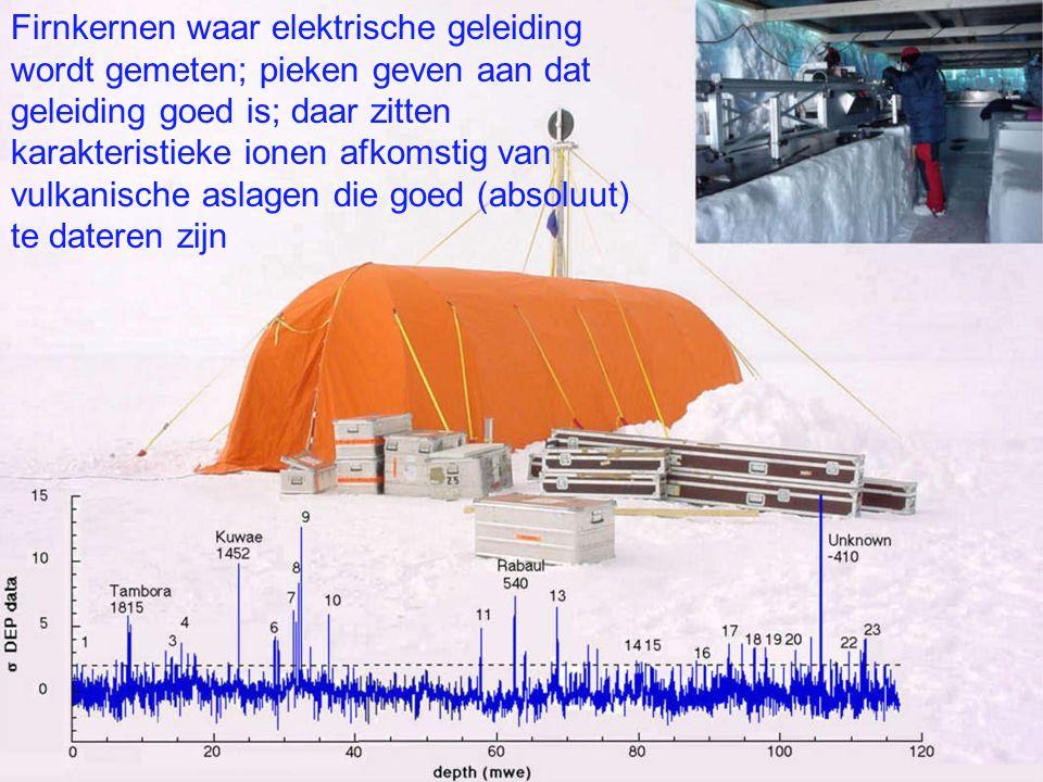 Firnkernen waar elektrische geleiding wordt gemeten; pieken geven aan dat geleiding goed is; daar zitten karakteristieke ionen afkomstig van vulkanische aslagen die goed (absoluut) te dateren zijn
