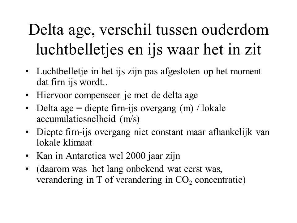 Delta age, verschil tussen ouderdom luchtbelletjes en ijs waar het in zit Luchtbelletje in het ijs zijn pas afgesloten op het moment dat firn ijs word