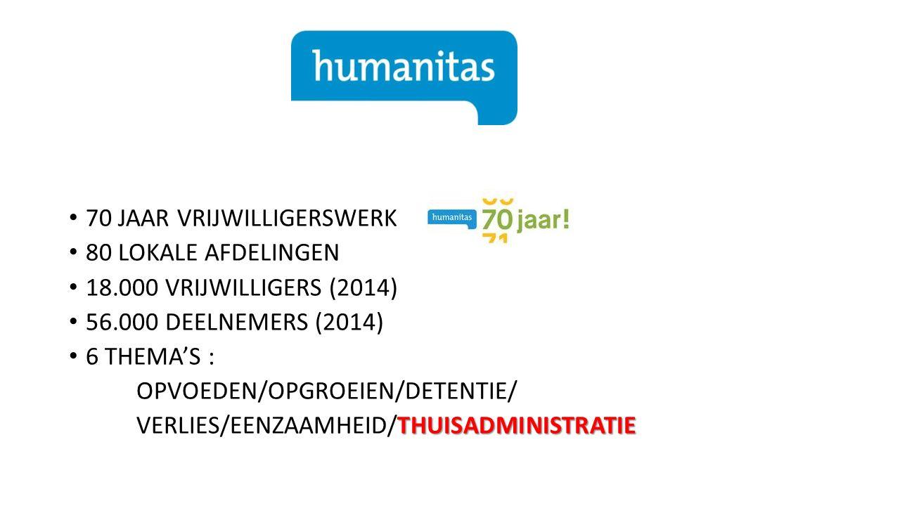 70 JAAR VRIJWILLIGERSWERK 80 LOKALE AFDELINGEN 18.000 VRIJWILLIGERS (2014) 56.000 DEELNEMERS (2014) 6 THEMA'S : OPVOEDEN/OPGROEIEN/DETENTIE/ THUISADMINISTRATIE VERLIES/EENZAAMHEID/THUISADMINISTRATIE
