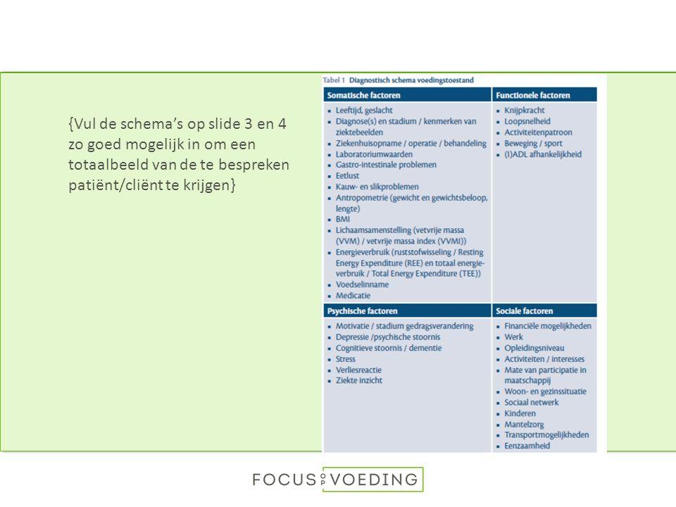 {Vul de schema's op slide 3 en 4 zo goed mogelijk in om een totaalbeeld van de te bespreken patiënt/cliënt te krijgen}