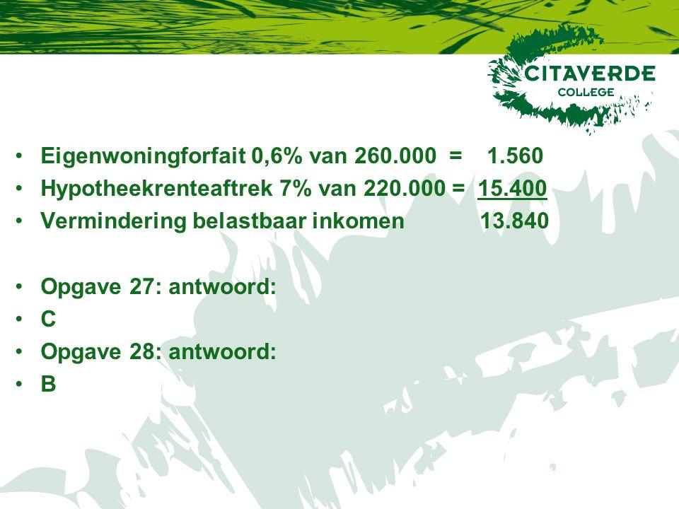 Eigenwoningforfait 0,6% van 260.000 = 1.560 Hypotheekrenteaftrek 7% van 220.000 = 15.400 Vermindering belastbaar inkomen 13.840 Opgave 27: antwoord: C Opgave 28: antwoord: B