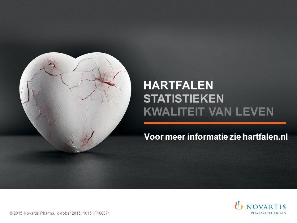 Voor meer informatie zie hartfalen.nl © 2015 Novartis Pharma, oktober 2015, 1015HF466074 HARTFALEN STATISTIEKEN KWALITEIT VAN LEVEN