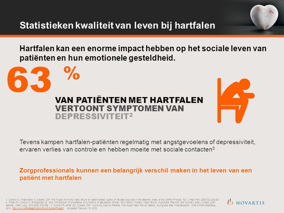 Statistieken kwaliteit van leven bij hartfalen Hartfalen kan een enorme impact hebben op het sociale leven van patiënten en hun emotionele gesteldheid.