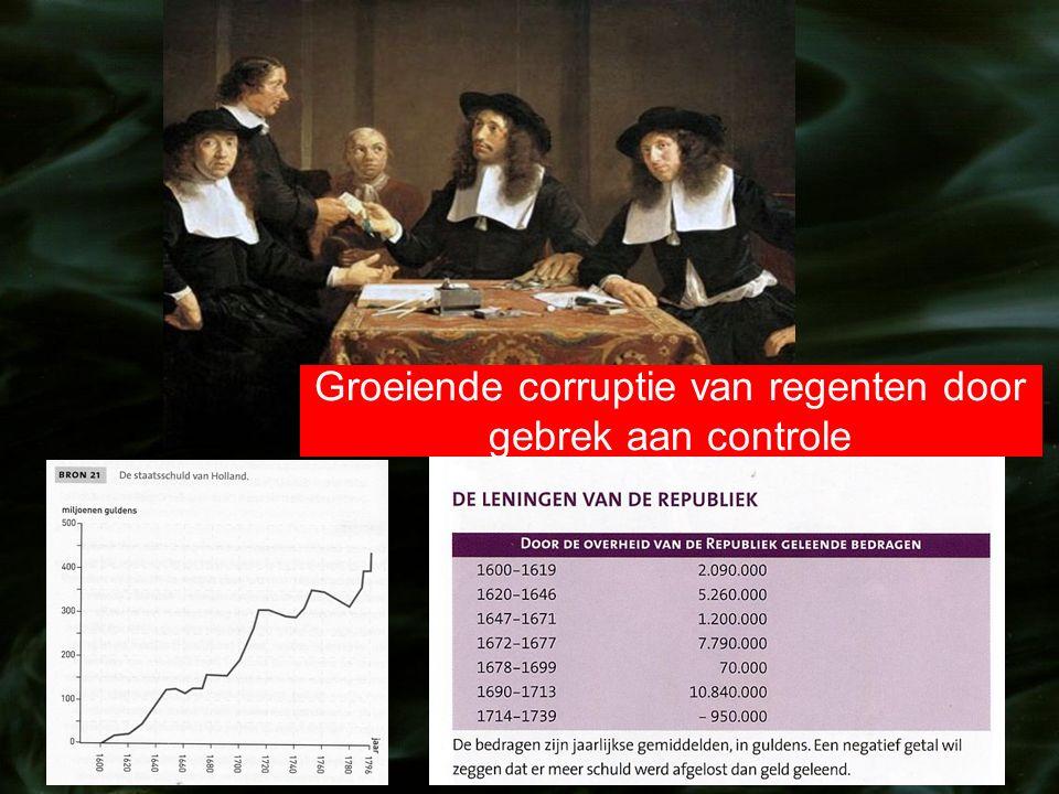 Groeiende corruptie van regenten door gebrek aan controle
