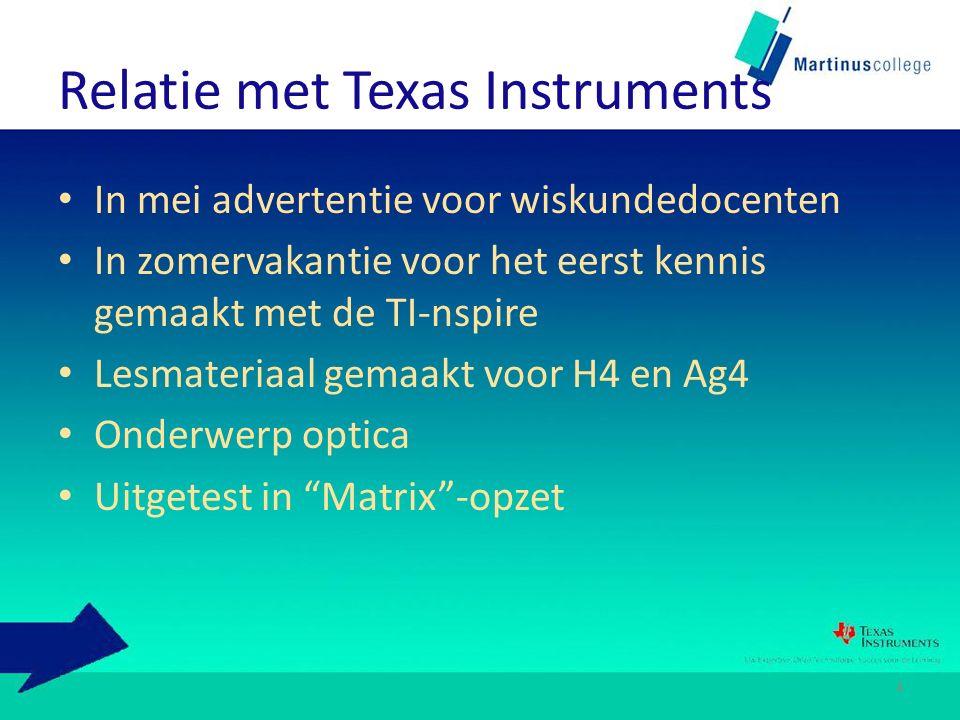 Relatie met Texas Instruments In mei advertentie voor wiskundedocenten In zomervakantie voor het eerst kennis gemaakt met de TI-nspire Lesmateriaal gemaakt voor H4 en Ag4 Onderwerp optica Uitgetest in Matrix -opzet 4