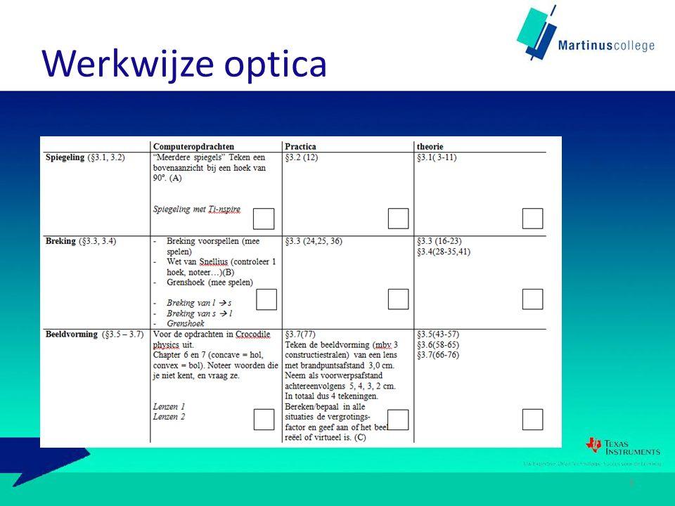 Werkwijze optica 5