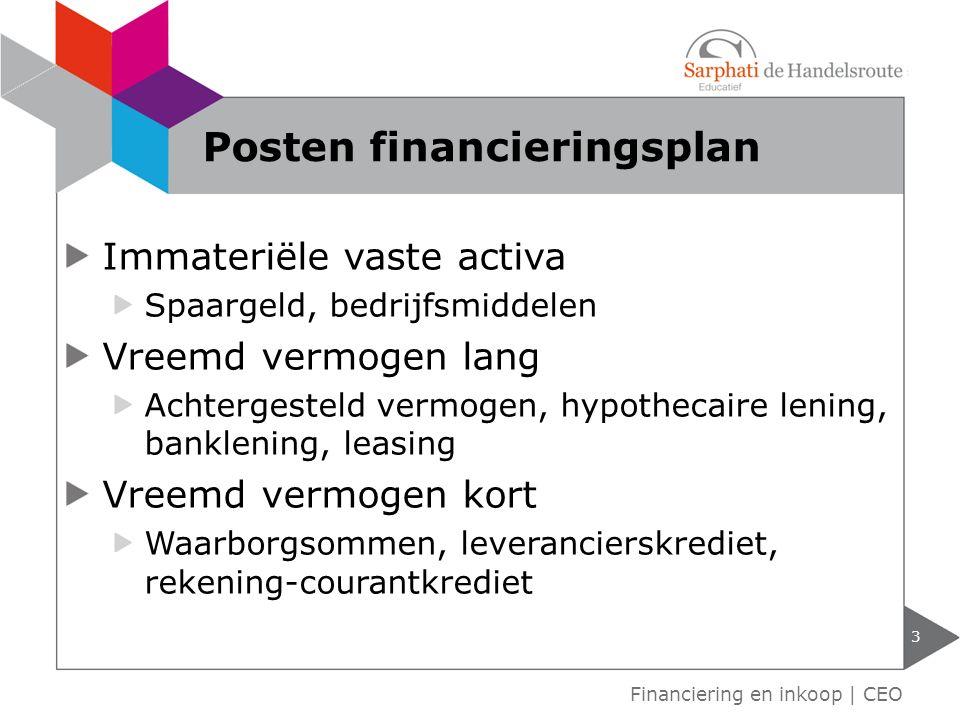 Immateriële vaste activa Spaargeld, bedrijfsmiddelen Vreemd vermogen lang Achtergesteld vermogen, hypothecaire lening, banklening, leasing Vreemd verm