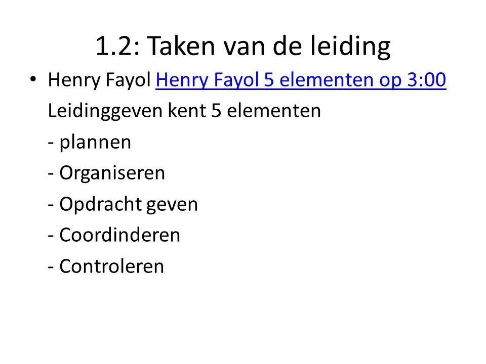 1.2: Taken van de leiding Henry Fayol Henry Fayol 5 elementen op 3:00Henry Fayol 5 elementen op 3:00 Leidinggeven kent 5 elementen - plannen - Organiseren - Opdracht geven - Coordinderen - Controleren