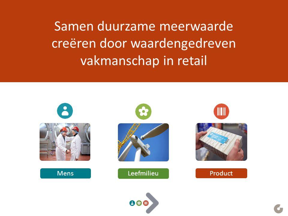Mens Leefmilieu Product Samen duurzame meerwaarde creëren door waardengedreven vakmanschap in retail
