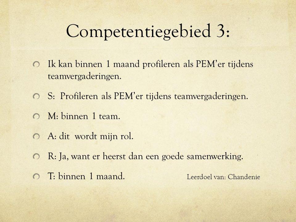 Competentiegebied 3: Ik kan binnen 1 maand profileren als PEM'er tijdens teamvergaderingen.