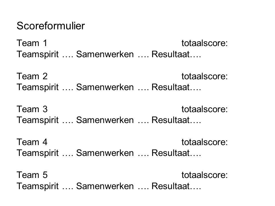Scoreformulier Team 1totaalscore: Teamspirit …. Samenwerken …. Resultaat…. Team 2 totaalscore: Teamspirit …. Samenwerken …. Resultaat…. Team 3 totaals