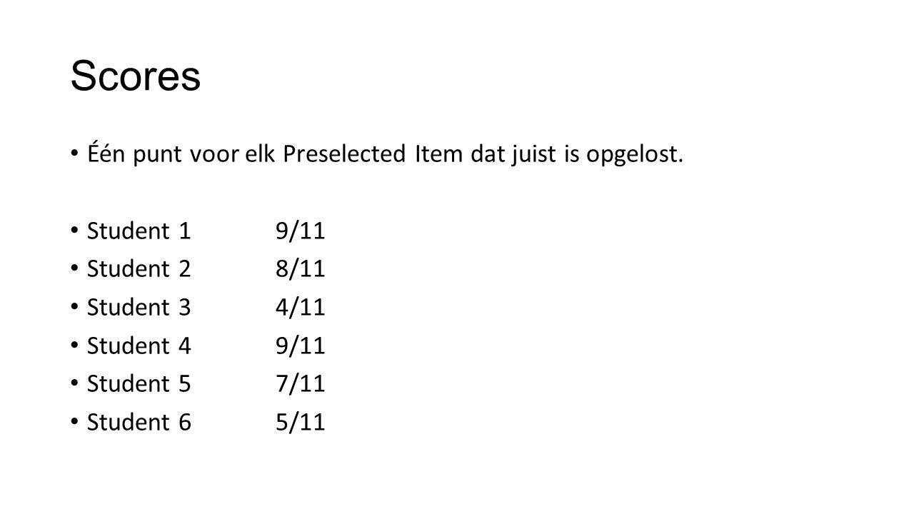 Scores Één punt voor elk Preselected Item dat juist is opgelost.