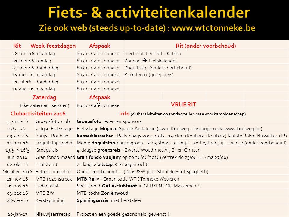 OKTOBER 2016 Afsluiter seizoen Wanneer Eerste weekend okt 2016 Waar Antwerpen Limburg Brabant Holland Wallonie, … 2016 2016 .