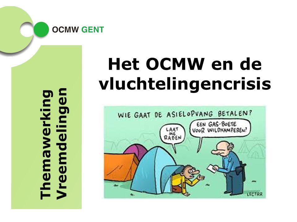 Het OCMW en de vluchtelingencrisis Themawerking Vreemdelingen