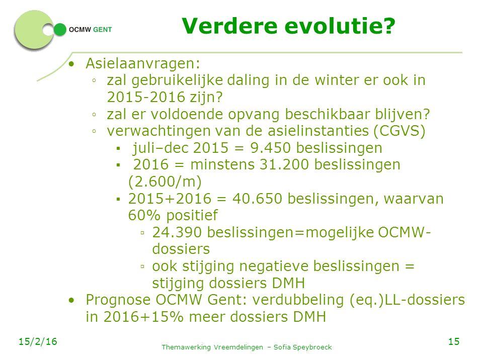 Verdere evolutie. Asielaanvragen: ◦ zal gebruikelijke daling in de winter er ook in 2015-2016 zijn.