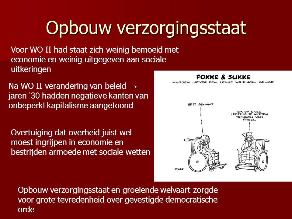 3.3 Ontzuiling en verdere democratisering Hoe hebben de rechtsstaat en de parlementaire democratie zich ontwikkeld tussen 1965 en 1980?