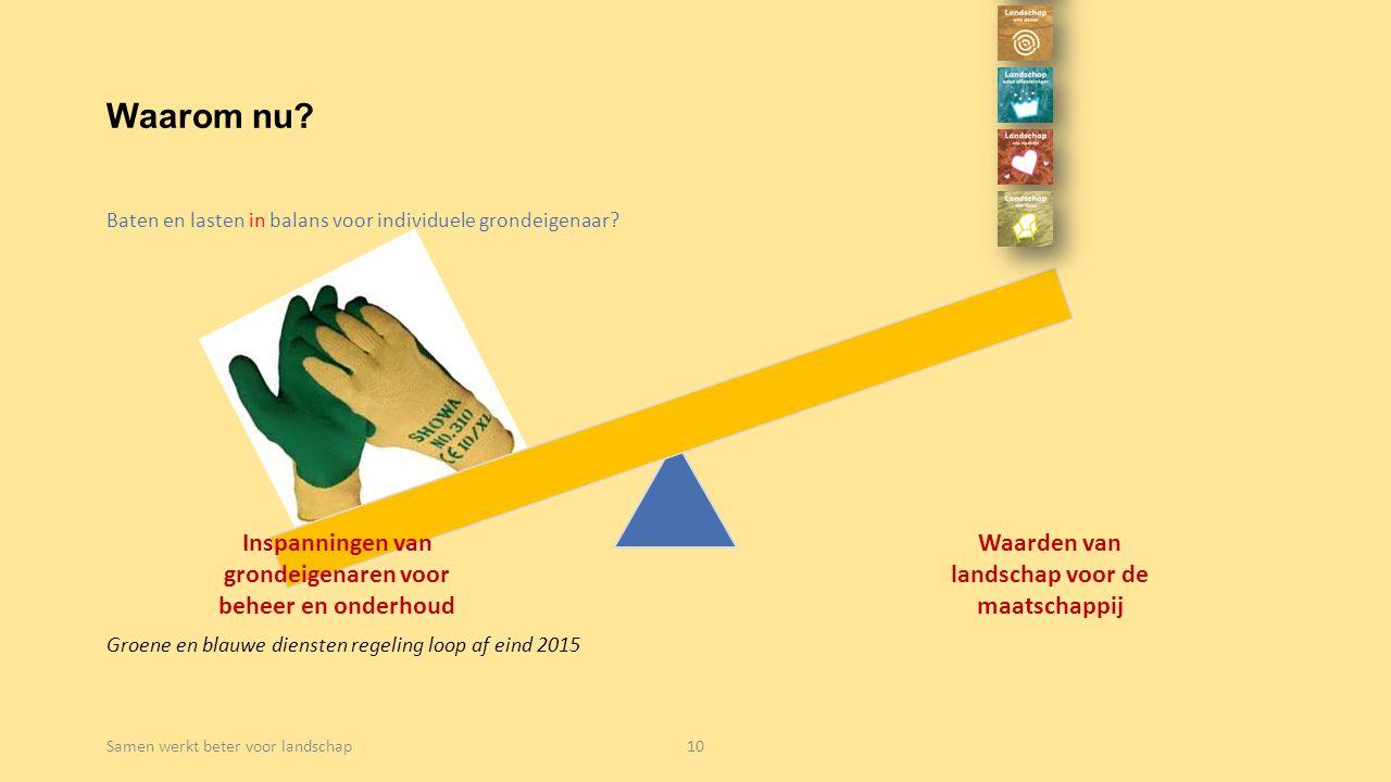 Baten en lasten in balans voor individuele grondeigenaar? Groene en blauwe diensten regeling loop af eind 2015 Waarom nu? Samen werkt beter voor lands