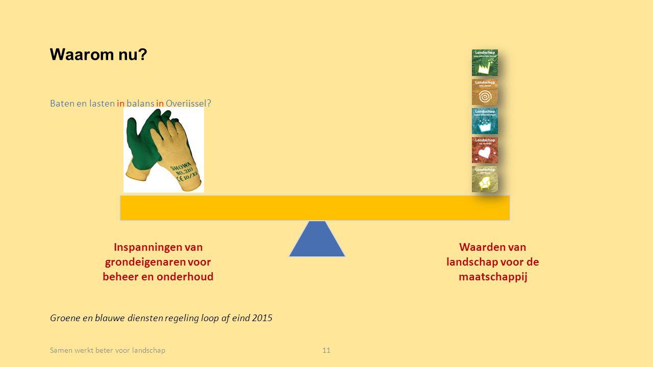 Waarom nu? Baten en lasten in balans in Overijssel? Groene en blauwe diensten regeling loop af eind 2015 Samen werkt beter voor landschap11 Waarden va