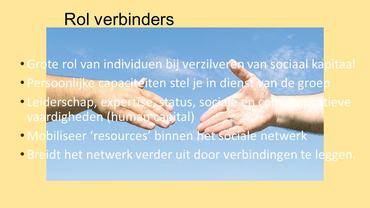 Rol verbinders Grote rol van individuen bij verzilveren van sociaal kapitaal Persoonlijke capaciteiten stel je in dienst van de groep Leiderschap, exp