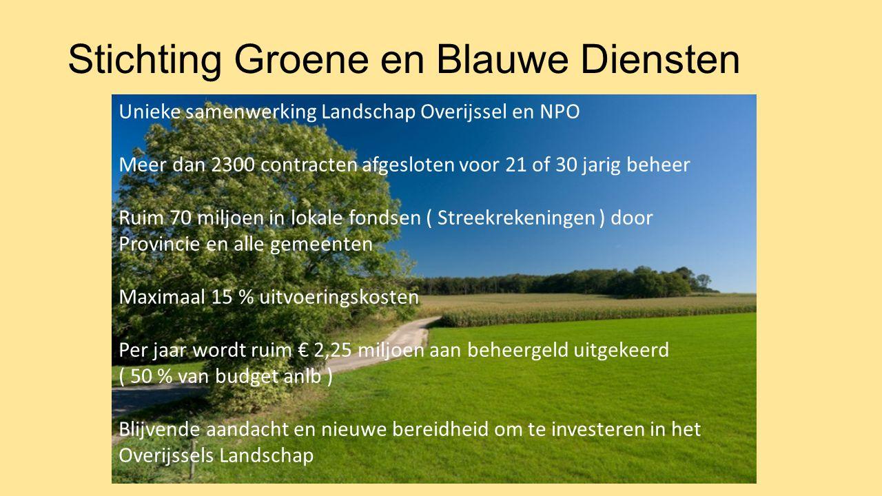 Stichting Groene en Blauwe Diensten Unieke samenwerking Landschap Overijssel en NPO Meer dan 2300 contracten afgesloten voor 21 of 30 jarig beheer Rui