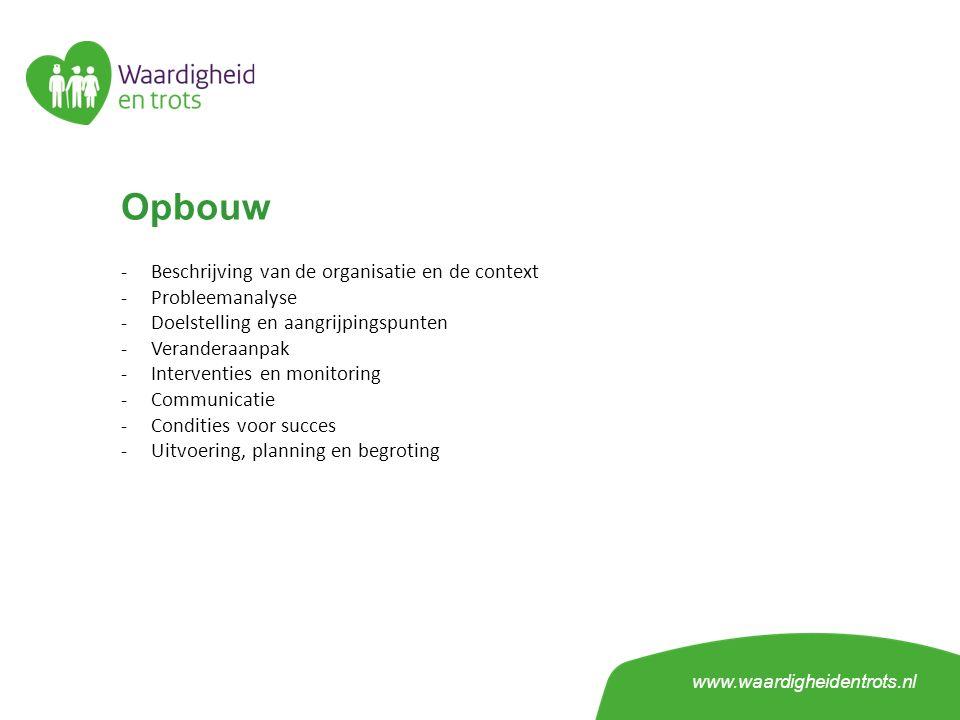 Opbouw -Beschrijving van de organisatie en de context -Probleemanalyse -Doelstelling en aangrijpingspunten -Veranderaanpak -Interventies en monitoring