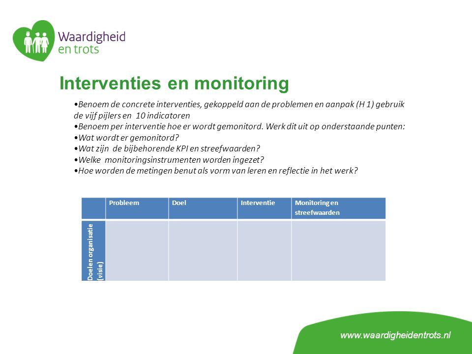 www.waardigheidentrots.nl ProbleemDoelInterventie Monitoring en streefwaarden Doelen organisatie (visie) Benoem de concrete interventies, gekoppeld aa