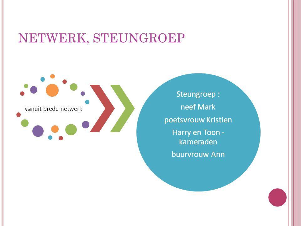 NETWERK, STEUNGROEP vanuit brede netwerk Steungroep : neef Mark poetsvrouw Kristien Harry en Toon - kameraden buurvrouw Ann