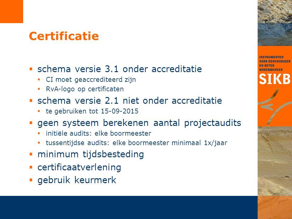 Certificatie  schema versie 3.1 onder accreditatie  CI moet geaccrediteerd zijn  RvA-logo op certificaten  schema versie 2.1 niet onder accreditatie  te gebruiken tot 15-09-2015  geen systeem berekenen aantal projectaudits  initiële audits: elke boormeester  tussentijdse audits: elke boormeester minimaal 1x/jaar  minimum tijdsbesteding  certificaatverlening  gebruik keurmerk