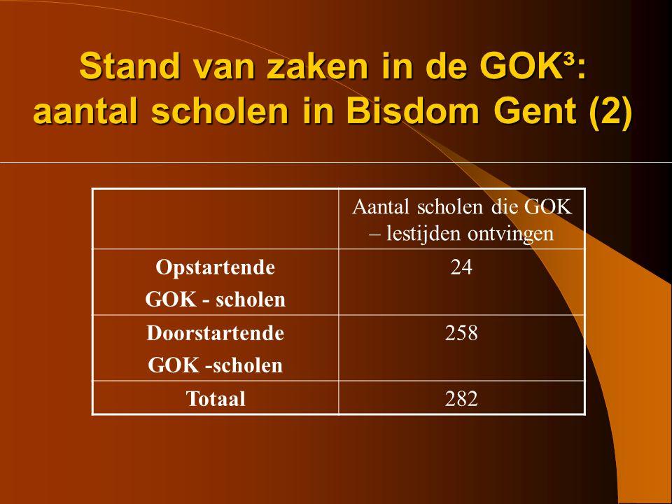 Stand van zaken in de GOK³: aantal scholen in Bisdom Gent (1) Aantal scholen DPB Gent Scholen die GOK – lestijden ontvingen 282 Scholen die geen GOK – lestijden ontvingen 39 Totaal321