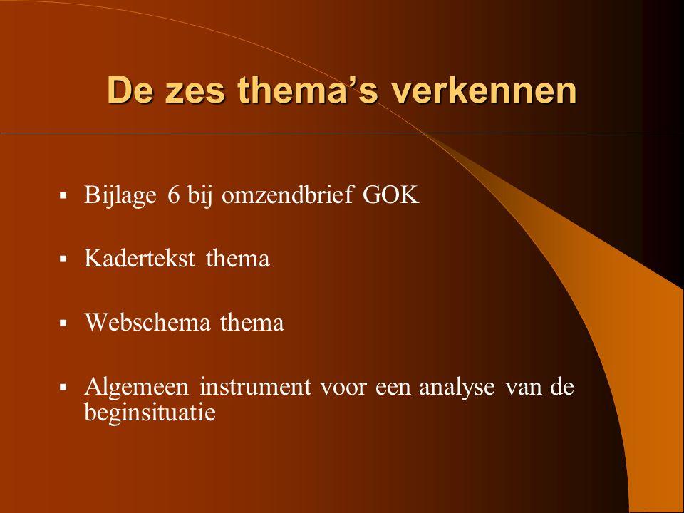 Jaar 3: 2010 - 2011 Uitvoeren van GOK – actieplan jaar 3 Controle door de inspectie : 1.