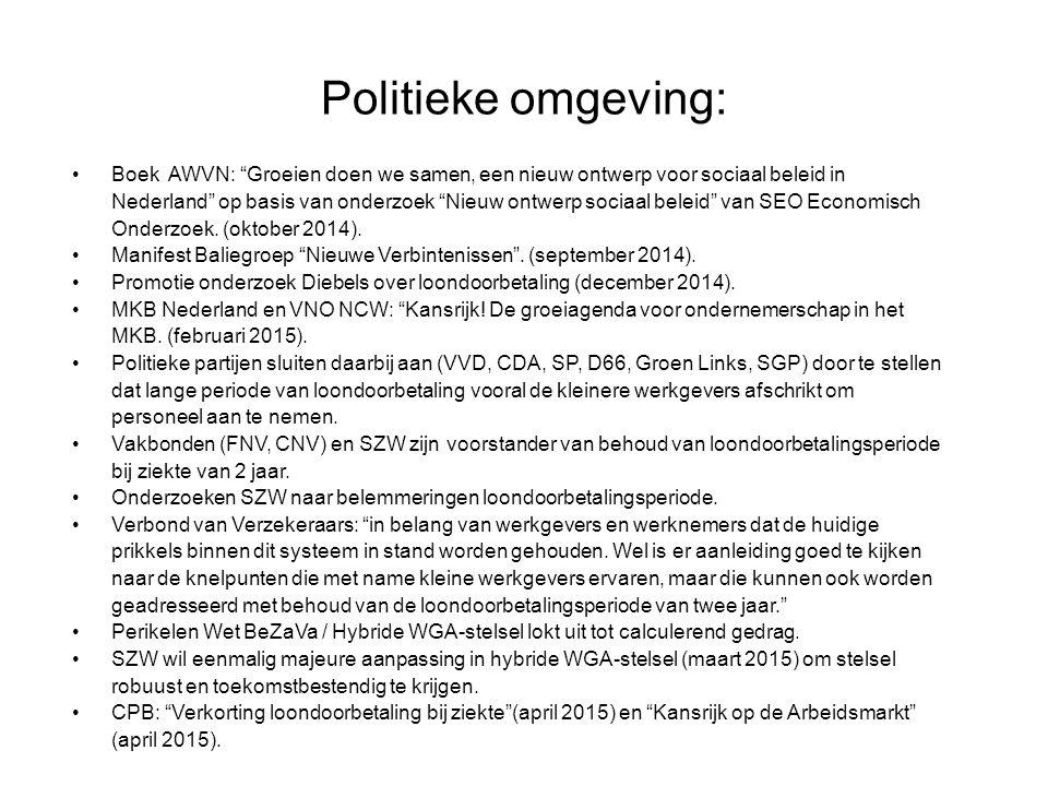 Politieke omgeving: Boek AWVN: Groeien doen we samen, een nieuw ontwerp voor sociaal beleid in Nederland op basis van onderzoek Nieuw ontwerp sociaal beleid van SEO Economisch Onderzoek.