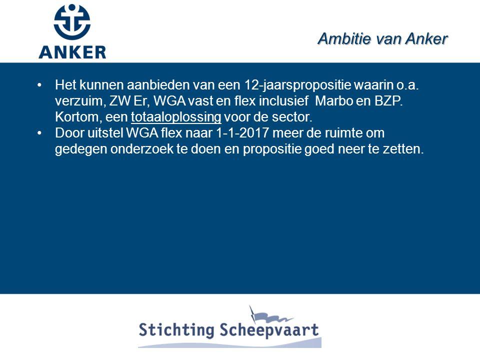 Ambitie van Anker Het kunnen aanbieden van een 12-jaarspropositie waarin o.a.