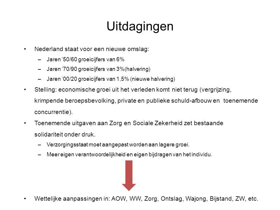 Uitdagingen Nederland staat voor een nieuwe omslag: –Jaren '50/60 groeicijfers van 6% –Jaren '70/90 groeicijfers van 3%(halvering) –Jaren '00/20 groeicijfers van 1,5% (nieuwe halvering) Stelling: economische groei uit het verleden komt niet terug (vergrijzing, krimpende beroepsbevolking, private en publieke schuld-afbouw en toenemende concurrentie).