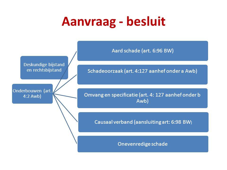Aanvraag - besluit Deskundige bijstand en rechtsbijstand Onderbouwen (art.