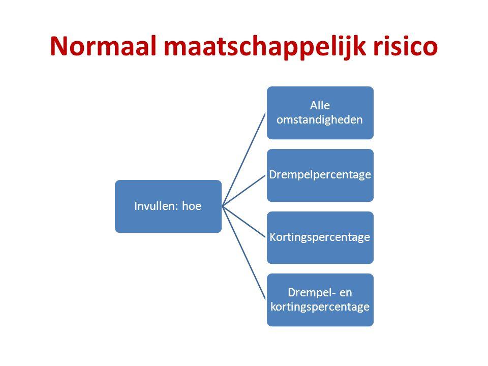Normaal maatschappelijk risico Invullen: hoe Alle omstandigheden DrempelpercentageKortingspercentage Drempel- en kortingspercentage