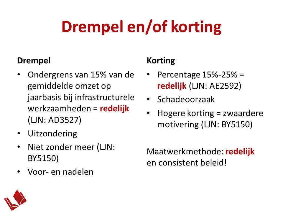 Drempel en/of korting Drempel Ondergrens van 15% van de gemiddelde omzet op jaarbasis bij infrastructurele werkzaamheden = redelijk (LJN: AD3527) Uitzondering Niet zonder meer (LJN: BY5150) Voor- en nadelen Korting Percentage 15%-25% = redelijk (LJN: AE2592) Schadeoorzaak Hogere korting = zwaardere motivering (LJN: BY5150) Maatwerkmethode: redelijk en consistent beleid!