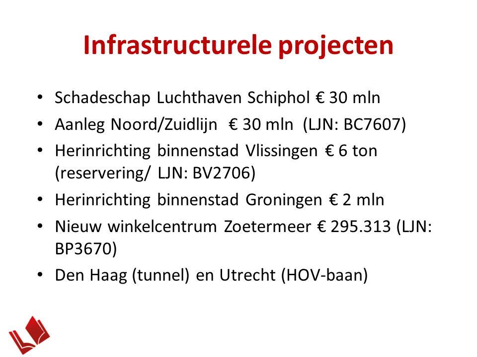 Infrastructurele projecten Schadeschap Luchthaven Schiphol € 30 mln Aanleg Noord/Zuidlijn € 30 mln (LJN: BC7607) Herinrichting binnenstad Vlissingen € 6 ton (reservering/ LJN: BV2706) Herinrichting binnenstad Groningen € 2 mln Nieuw winkelcentrum Zoetermeer € 295.313 (LJN: BP3670) Den Haag (tunnel) en Utrecht (HOV-baan)