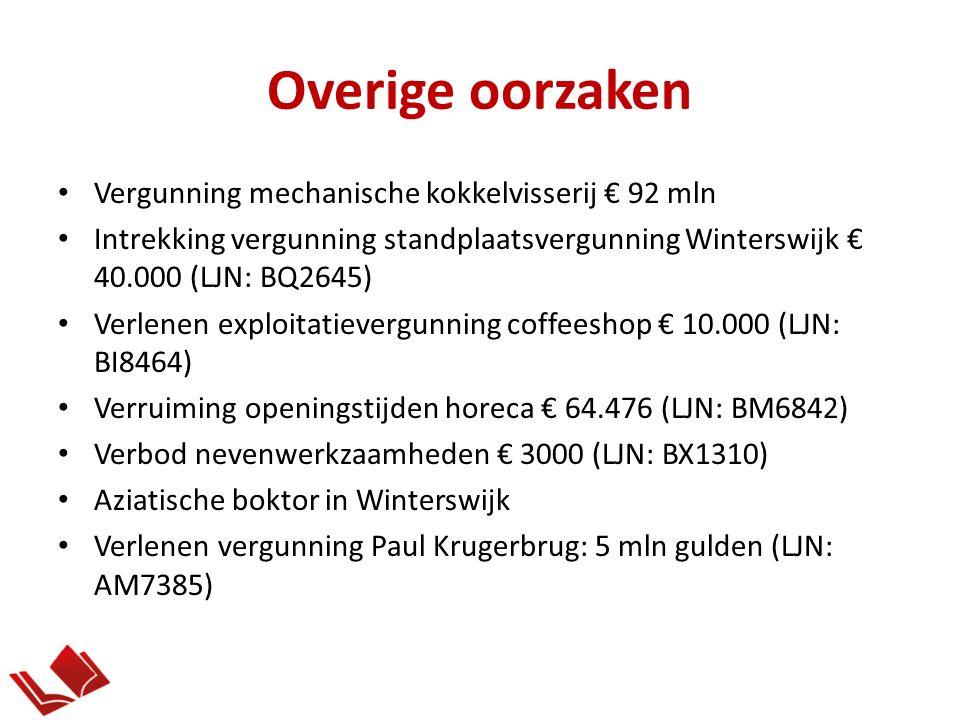 Overige oorzaken Vergunning mechanische kokkelvisserij € 92 mln Intrekking vergunning standplaatsvergunning Winterswijk € 40.000 (LJN: BQ2645) Verlenen exploitatievergunning coffeeshop € 10.000 (LJN: BI8464) Verruiming openingstijden horeca € 64.476 (LJN: BM6842) Verbod nevenwerkzaamheden € 3000 (LJN: BX1310) Aziatische boktor in Winterswijk Verlenen vergunning Paul Krugerbrug: 5 mln gulden (LJN: AM7385)
