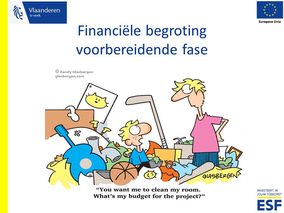 Financiële begroting voorbereidende fase