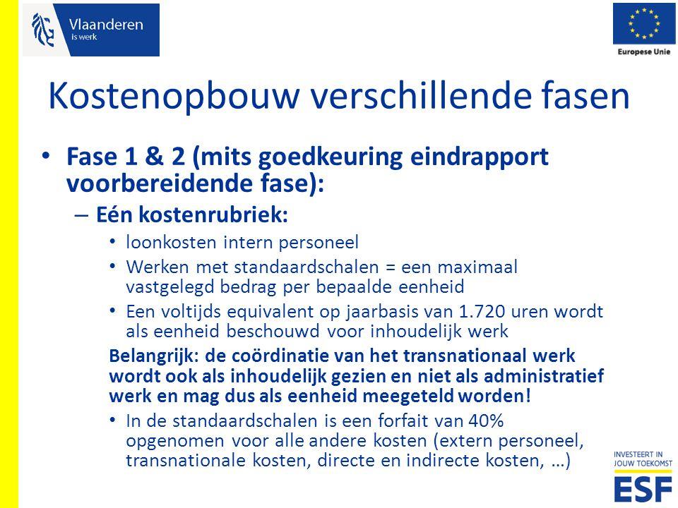 Kostenopbouw verschillende fasen Fase 1 & 2 (mits goedkeuring eindrapport voorbereidende fase): – Eén kostenrubriek: loonkosten intern personeel Werke