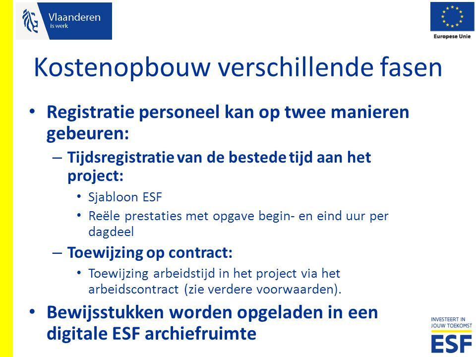 Kostenopbouw verschillende fasen Registratie personeel kan op twee manieren gebeuren: – Tijdsregistratie van de bestede tijd aan het project: Sjabloon