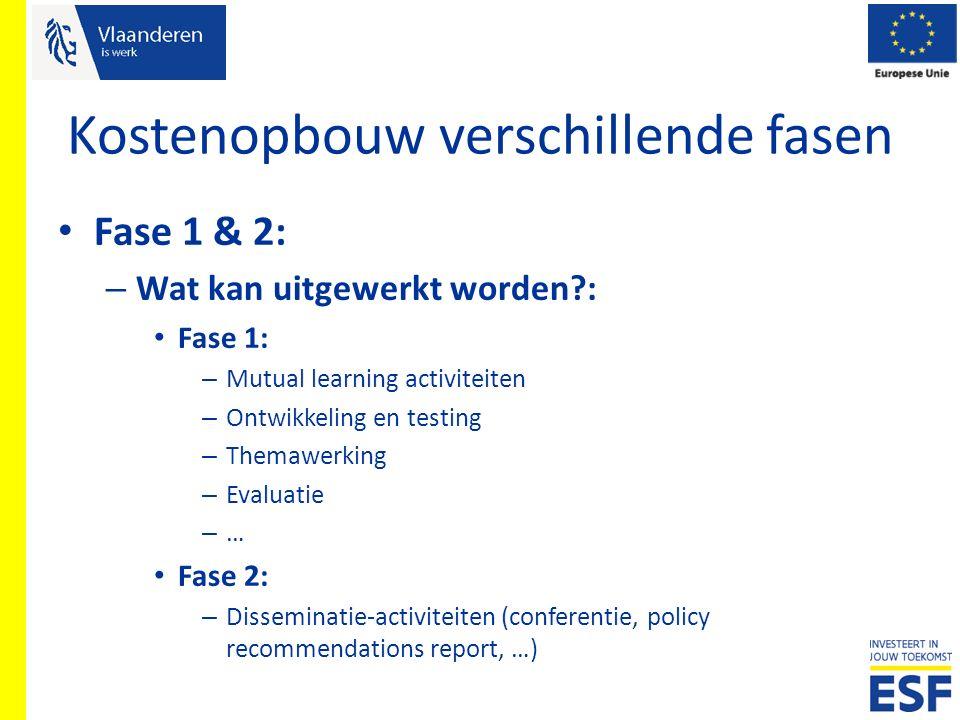 Kostenopbouw verschillende fasen Fase 1 & 2: – Wat kan uitgewerkt worden?: Fase 1: – Mutual learning activiteiten – Ontwikkeling en testing – Themawer