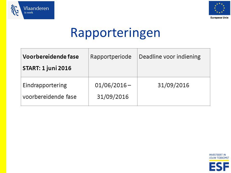 Rapporteringen Voorbereidende fase START: 1 juni 2016 RapportperiodeDeadline voor indiening Eindrapportering voorbereidende fase 01/06/2016 – 31/09/20