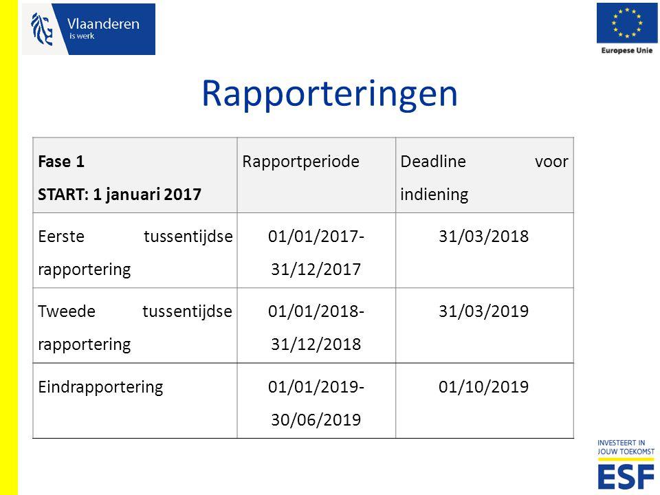 Rapporteringen Fase 1 START: 1 januari 2017 Rapportperiode Deadline voor indiening Eerste tussentijdse rapportering 01/01/2017- 31/12/2017 31/03/2018