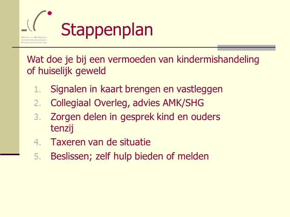 Stappenplan 1. Signalen in kaart brengen en vastleggen 2. Collegiaal Overleg, advies AMK/SHG 3. Zorgen delen in gesprek kind en ouders tenzij 4. Taxer